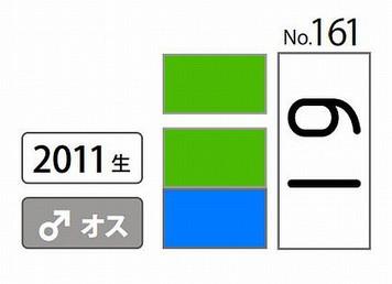 141009c1